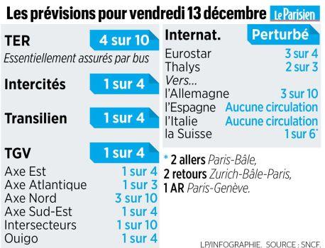 Grève SNCF : TGV, TER, Intercités… les prévisions pour ce vendredi 13 décembre – Le Parisien