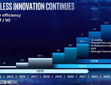 Processeur Intel, le retour de la stratégie Tick-Tock pour du 1,4 nm en 2029