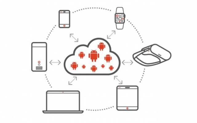 Ubuntu Cloud Gaming