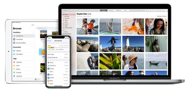 iCloud on iPhone, iPad, and Mac