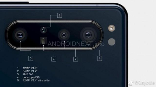 Sony Xperia 1.1 camera detailed