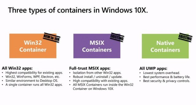 Containers 10x