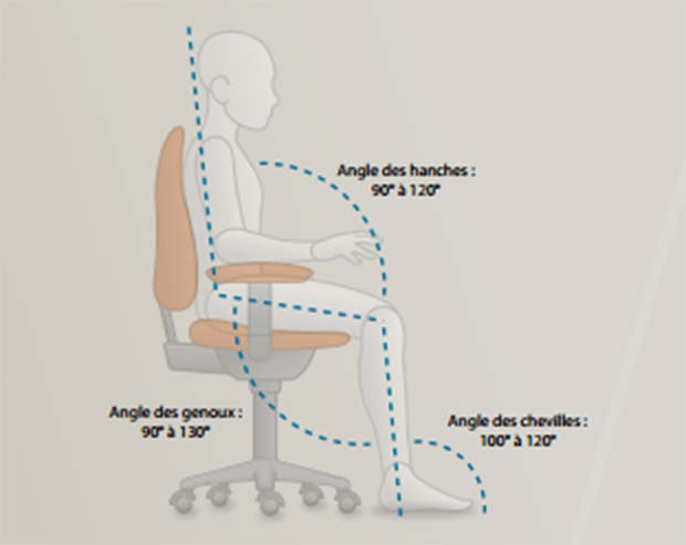 posture fauteuil angle 1