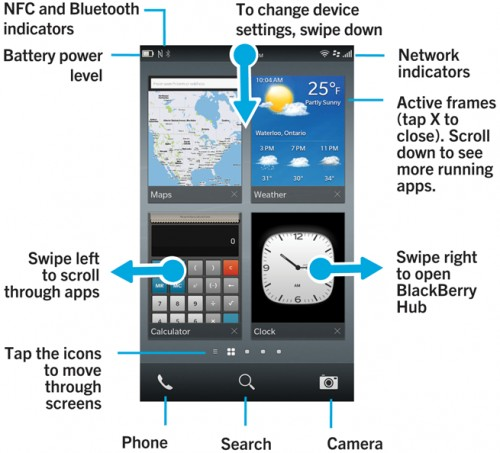Flashback: BlackBerry Z10