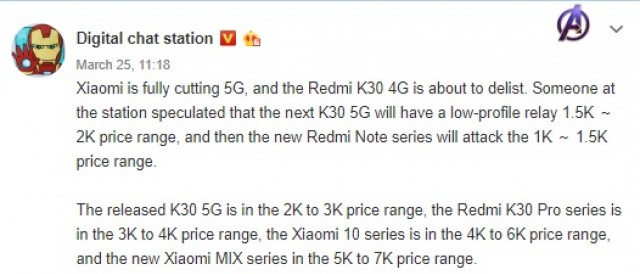New Redmi Note 5G phone speculation