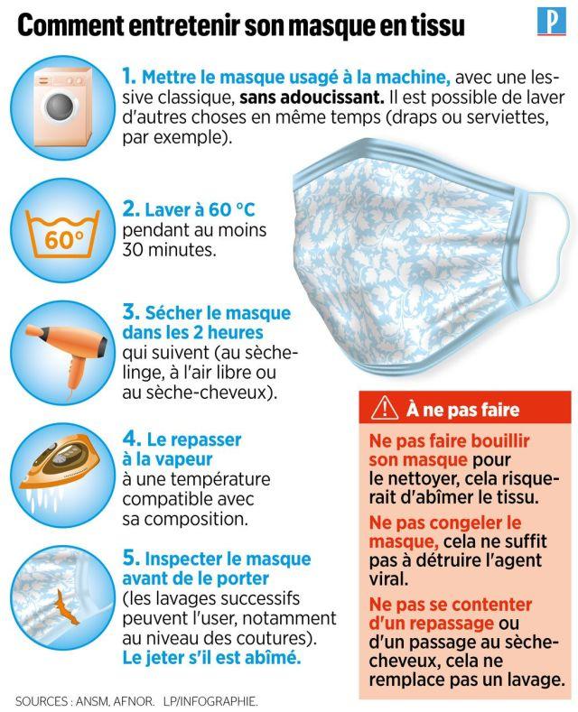 Coronavirus : comment laver et entretenir correctement son masque en tissu ?