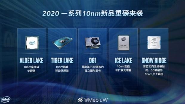 Feuille de route 10 nm d'Intel
