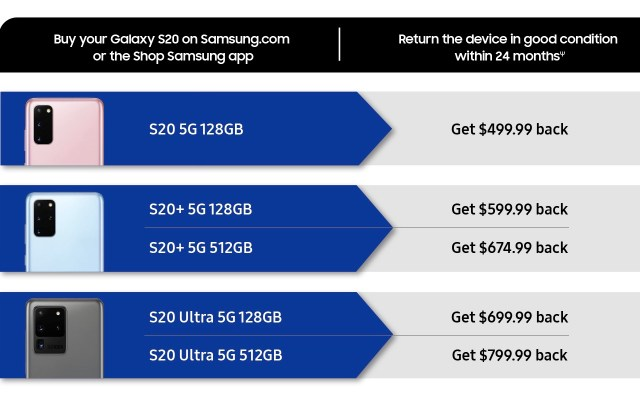 Samsung Galaxy S20 Series Buy Back Program