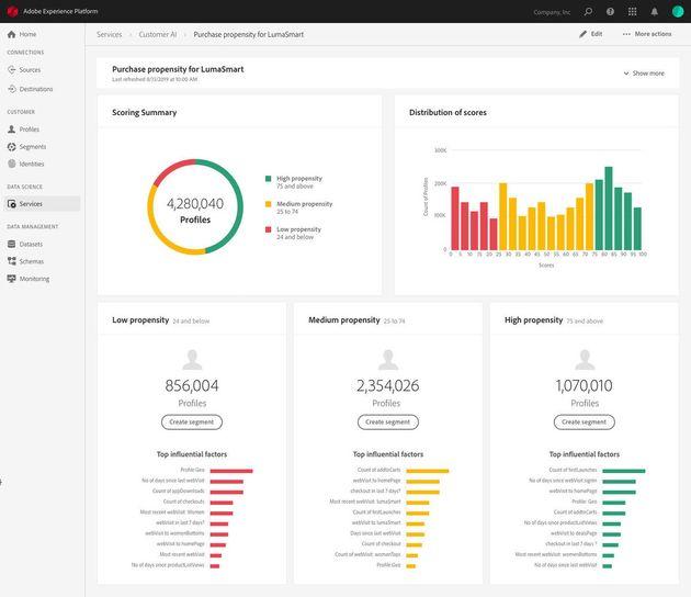 Adobe lance 5nouveaux services d'IA pour Experience Cloud