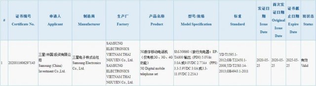 Samsung Galaxy Note 20+ SM-N9860 CCC Certification