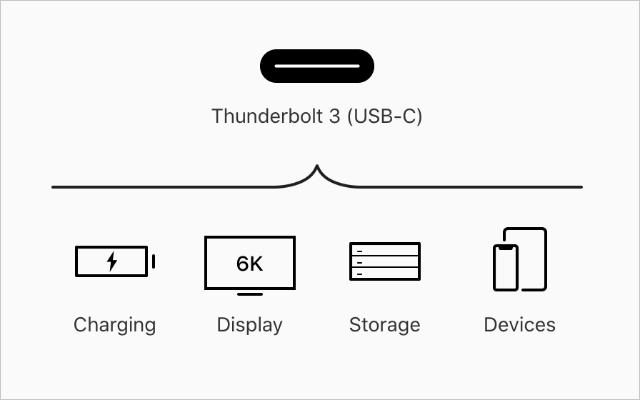 Thunderbolt 3 uses icon