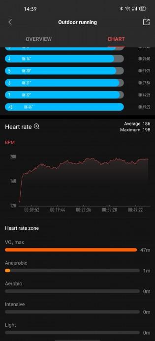 Heart rate sensor performance: Amazfit Powerbuds
