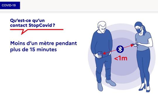StopCovid: l'application n'est pas disponible à l'heure prévue en France