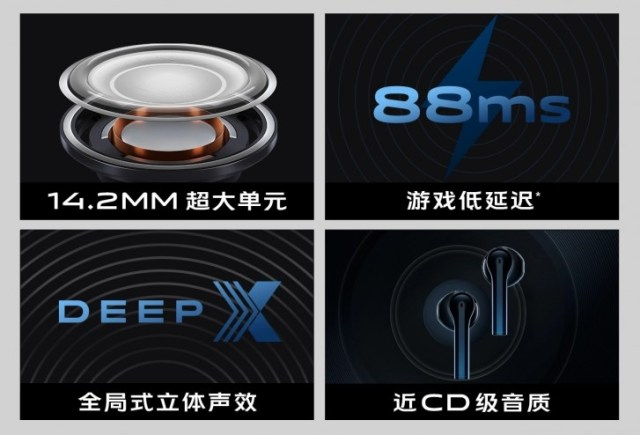 vivo TWS Earphone Neo unveiled with BT5.2, aptX Adaptive and low latency mode