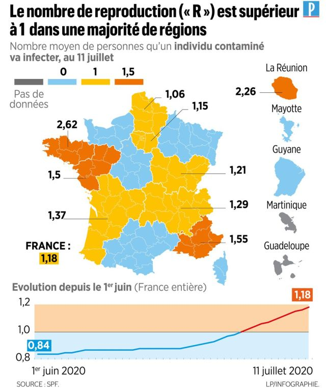Epidémie de Covid-19 : le virus progresse en Bretagne