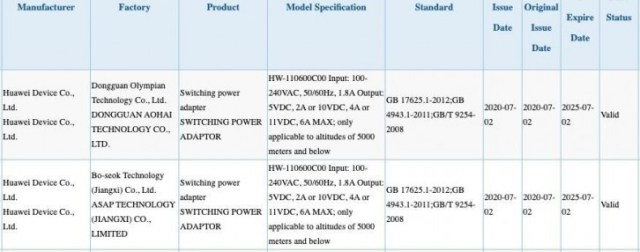 Huawei Mate 40, Galaxy Tab S7 series charging speeds detailed by 3C
