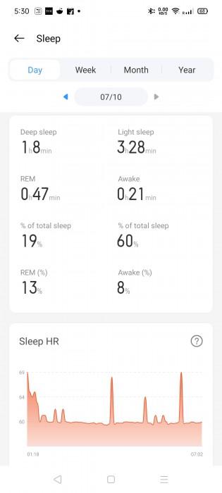Sleep data with sleep heart rate