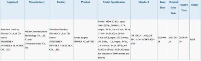 Xiaomi's 120W charger spotted on Chinese certification website