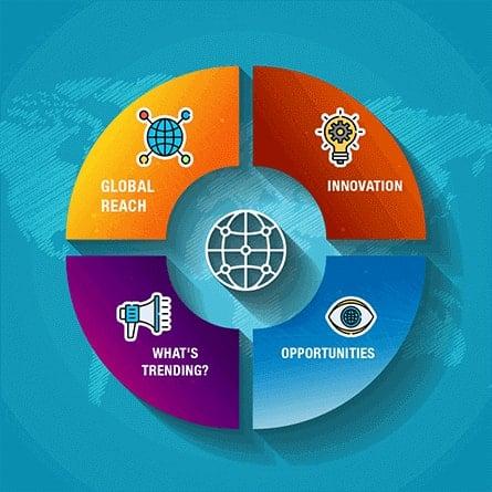 360intelligence