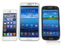 Samsung Galaxy Note II next to an iPhone 5 and Galaxy S III