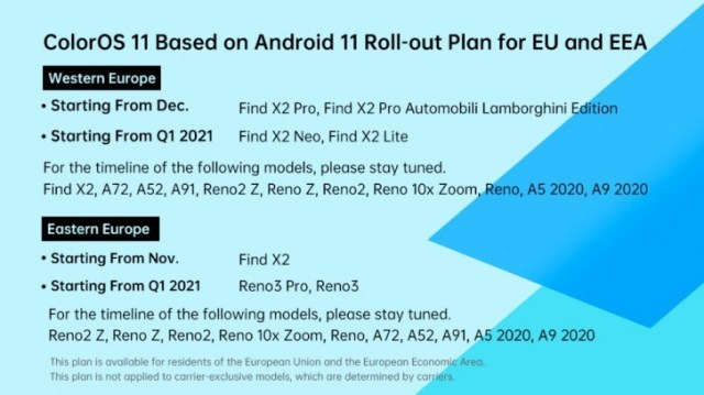 Global ColorOS 11 announced, rollout schedule released
