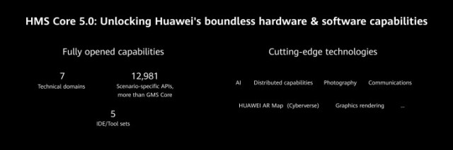 Huawei announces HarmonyOS 2.0, coming to smartphones in 2021