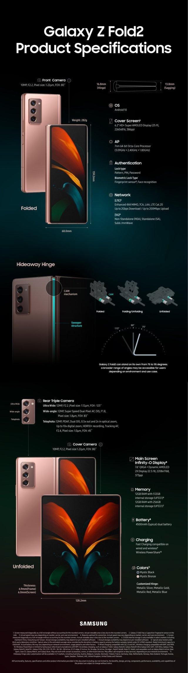 Samsung Galaxy Z Fold 2 Infographic