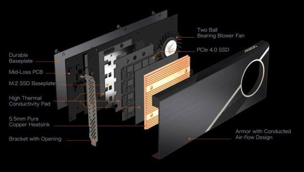 SSD Aorus RGB AIC NVMe 2 To de Gigabyte