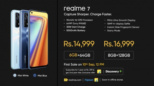 Weekly poll: Realme 7 and 7 Pro go on sale next week, but would you buy one?