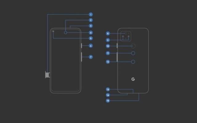 Google Pixel Phone Hardware Diagram