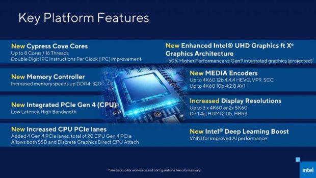 Architecture Cypress Cove d'Intel – Processeur Rocket Lake-S