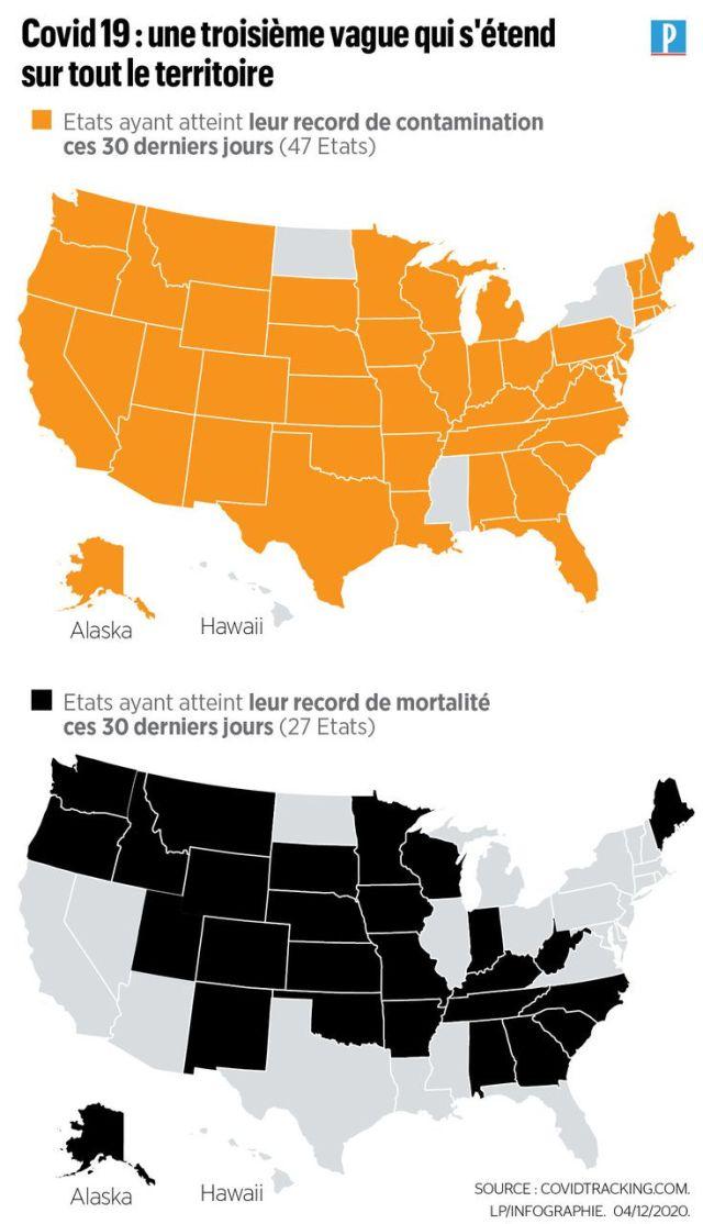 Covid-19 aux Etats-Unis : six infographies sur une troisième vague hors de contrôle