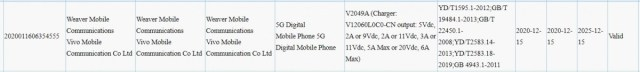 vivo iQOO 7 might arrive with 120W fast charging