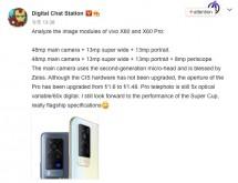 DigitalChatStation Weibo posts