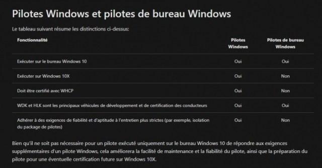 pilotes-windows-10X