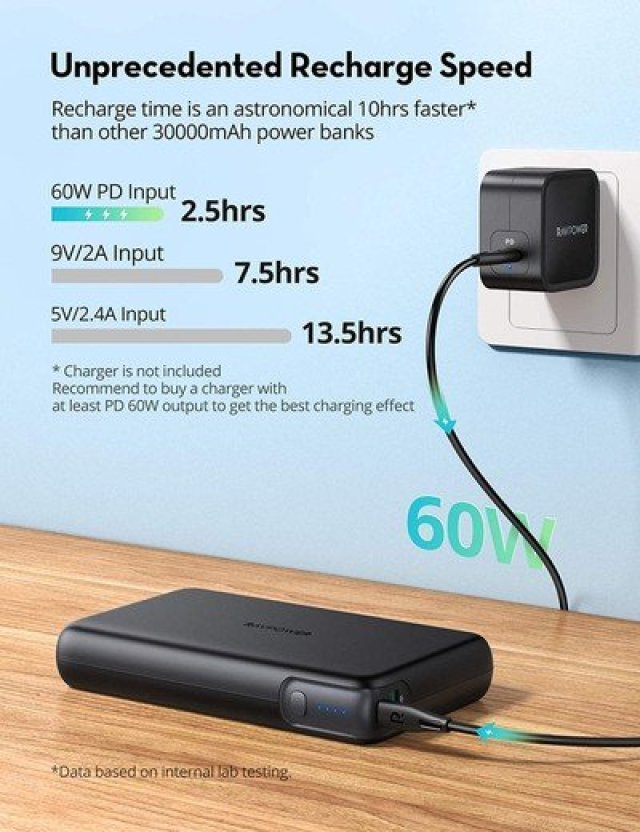 ravpower charge speed