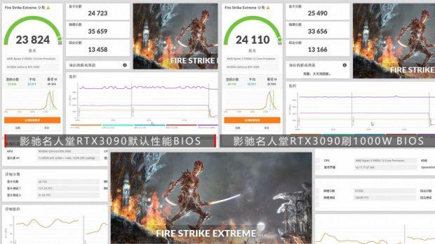 GeForce RTX 3090 HOF de GALAX - 3DMark Fire Strike