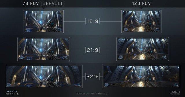 Halo Infinite April 2021 Inside