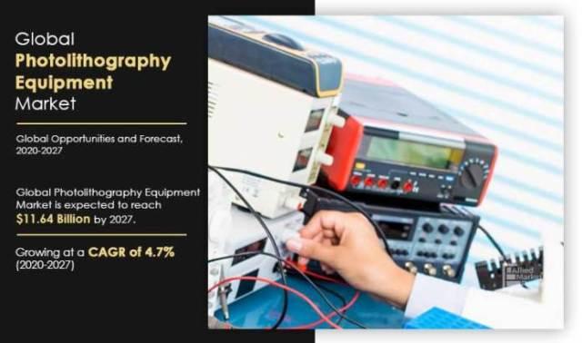 Photolithography Equipment Market
