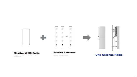 Samsung dévoile de nouveaux chipsets et une antenne 5G