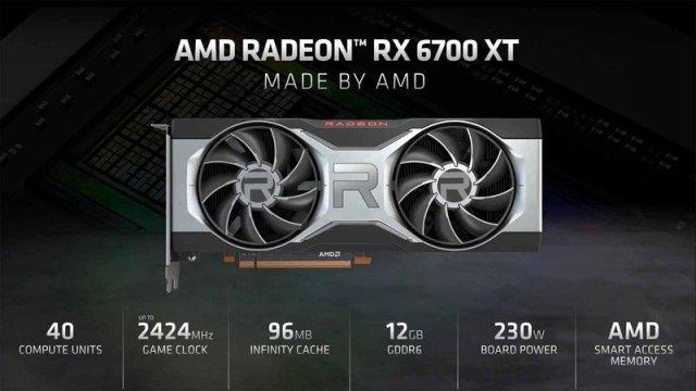Amd Rx 6700 Xt Announce