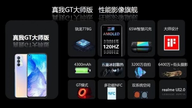 Realme GT Master Series will be unveiled on July 21, leaked documents reveal full specs