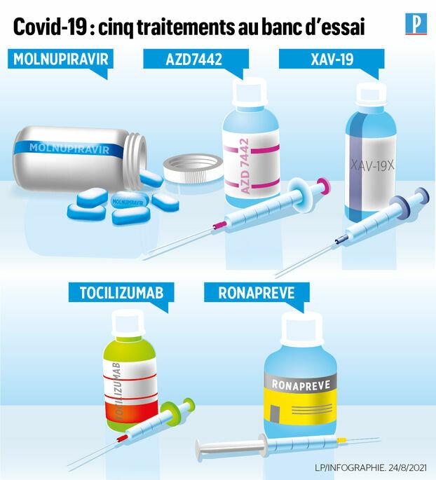 Cinq traitements anti-Covid au banc d'essai.