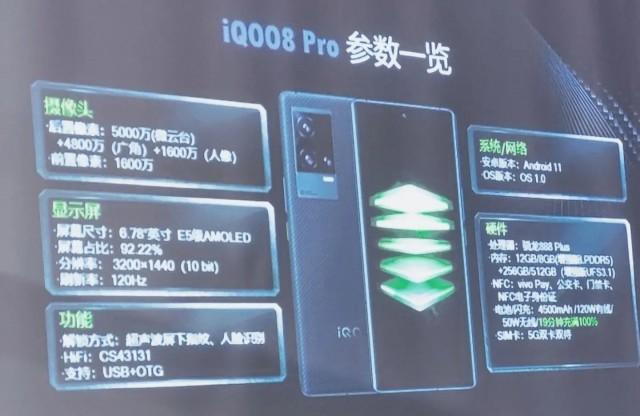 iQOO 8 Pro leaked specs