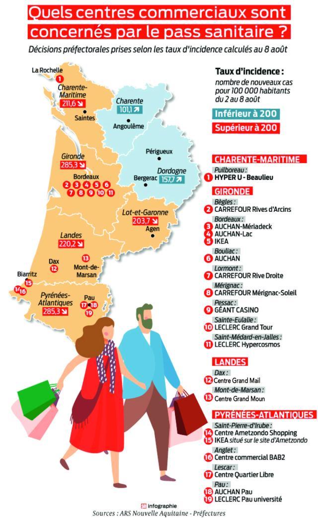 En Nouvelle-Aquitaine, 19 centres commerciaux sont concernés, dont 10 dans le seul département de la Gironde.