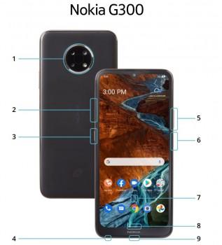 Nokia G300 5G (leaked images)
