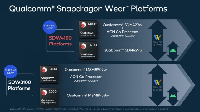 The Snapdragon Wear 3100 and 4100 series supports Wear OS 3.0