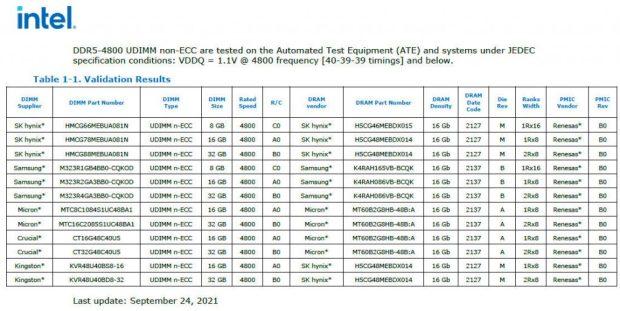 Liste de DDR5 valide pour Alder Lake-S (Source Intel ?)