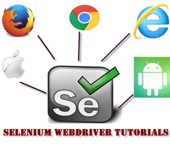 Best Online Video Courses for Selenium WebDriver