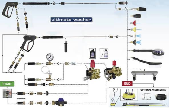 Gerni 140 2 Spare Parts List Reviewmotors Co